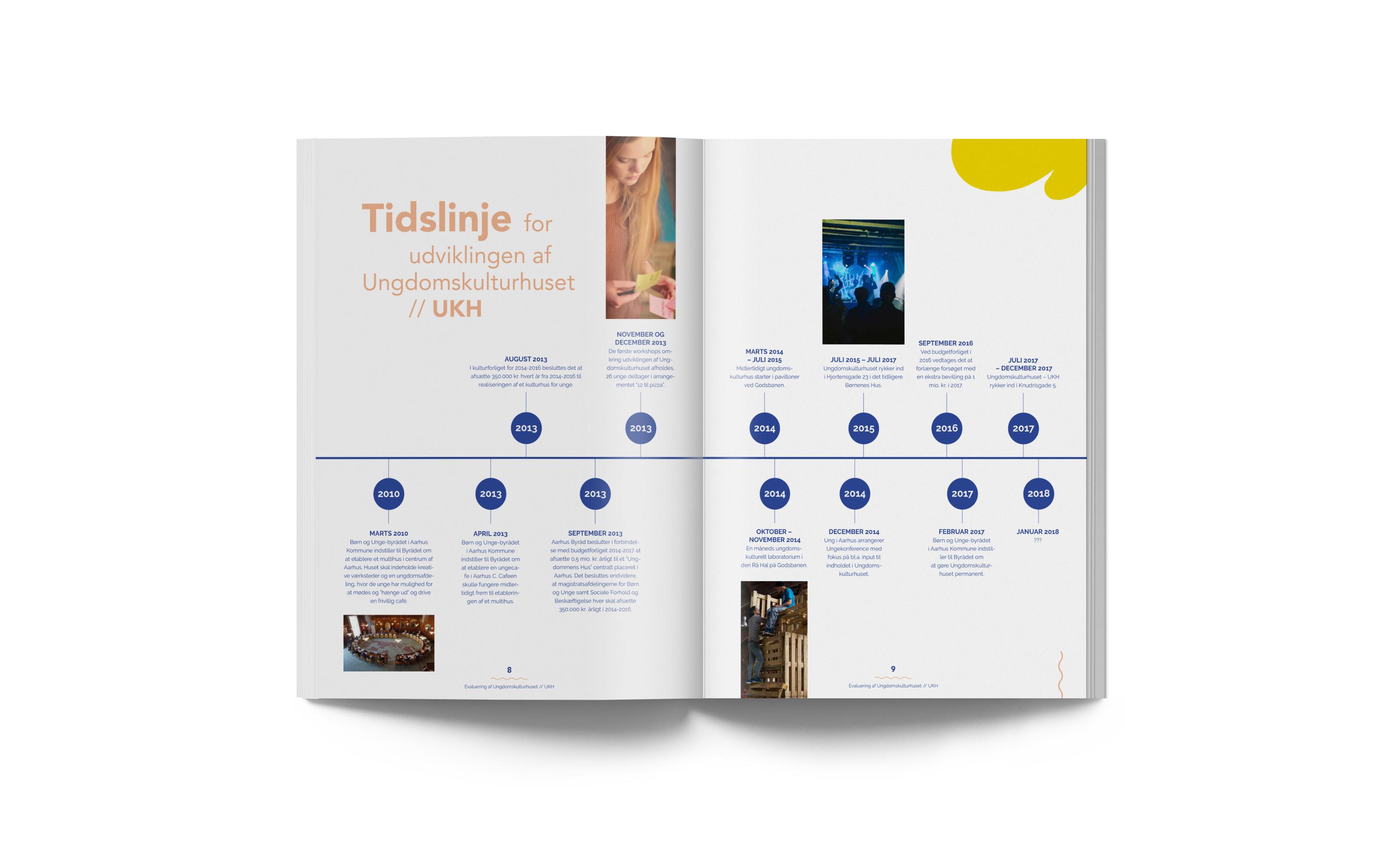 UKH_Krims_Opslag03_Magasin_Grafisk_Design